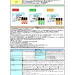 ビタクール3本パック_MIU商品提案書のサムネイル